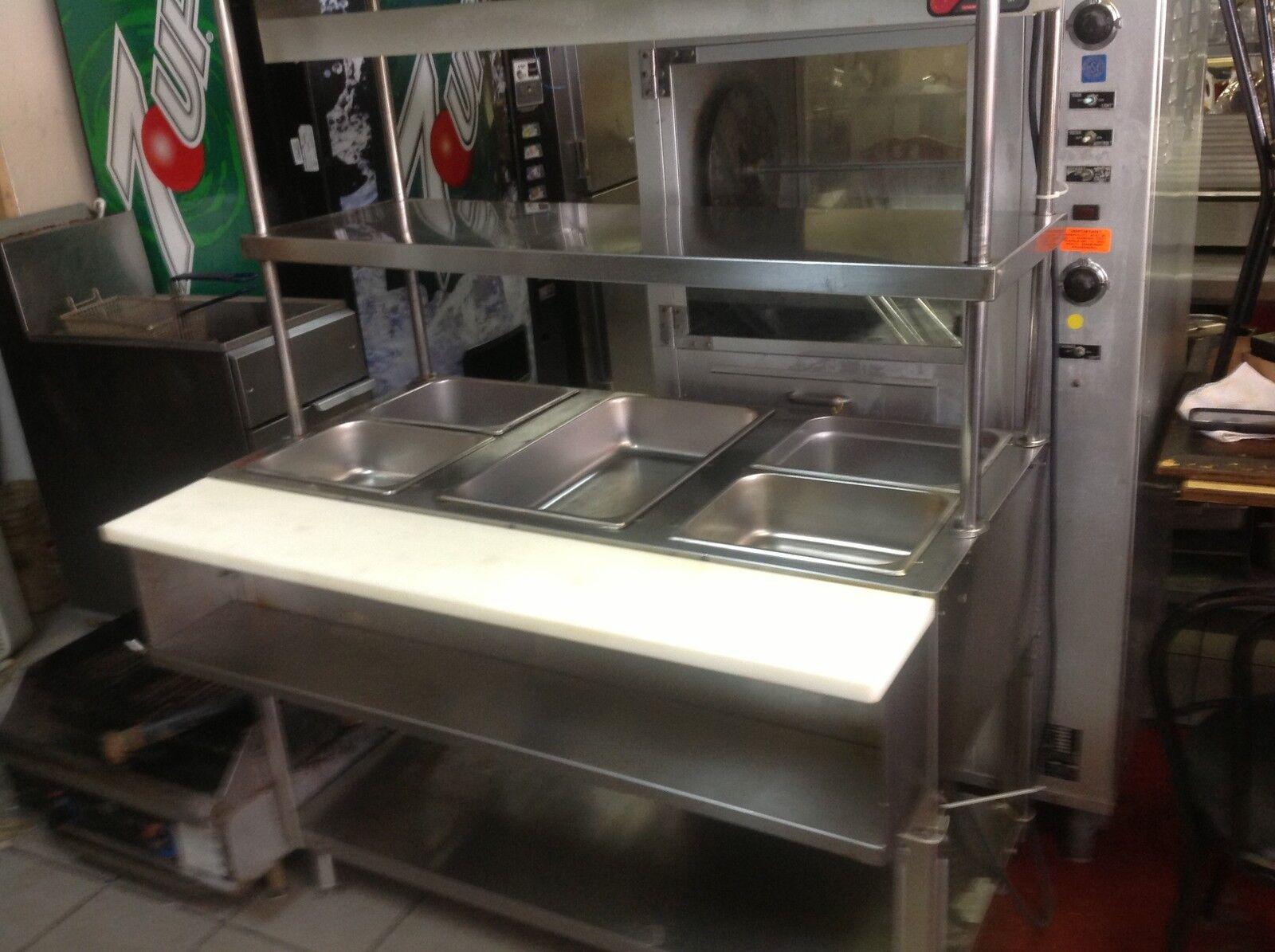 restaurant-industrial-equipment