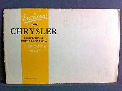 CHRYSLER RICHMOND,CROYDON,KINGSTON, HESTON & ROYAL -1937 - LUBRICATION CHART