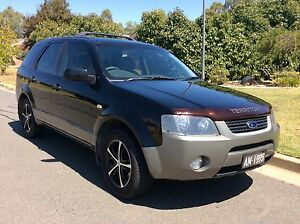 Ford territory Ashmont Wagga Wagga City Preview