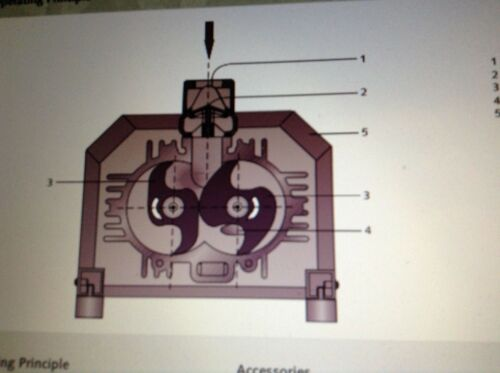 Factory rebuilt Busch Mink MM1252 Claw vacuum pump, 7.5 HP