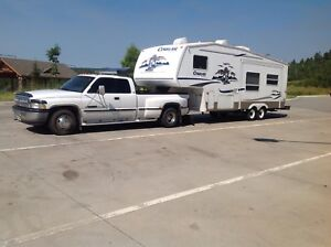 Time to Head South with  complete RV Package