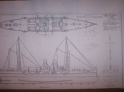 USS CINNINNATI ship boat model boat plan