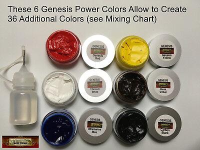 M00150 MOREZMORE Genesis Heat-Set Paints 6 Power Colors Set Thinning Oil Kit A60