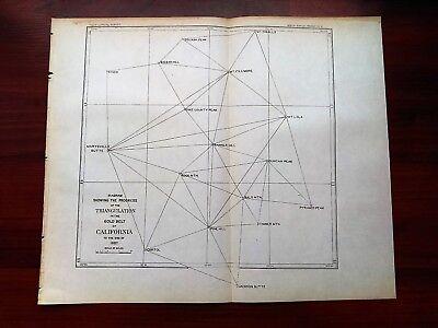 1887 Map Diagram of Triangulation in the GOLD BELT of California CA