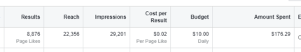 Real Facebook Page Likes - as many as you need - $140