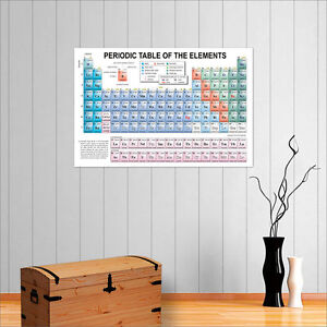 huge periodic table of elements wall art poster. Black Bedroom Furniture Sets. Home Design Ideas