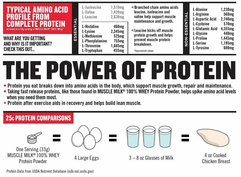 Muscle Milk 100% Protein, 5