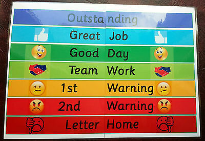 Classroom Behaviour Chart - Nursery- A3 size - Special needs - - Classroom Behavior Charts