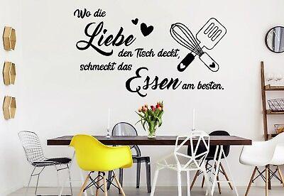 Wandtattoo Küche Eßzimmer kochen Wandtattoo wo die Liebe den Tisch deckt pkm364 Kunststoff Tisch Deckt