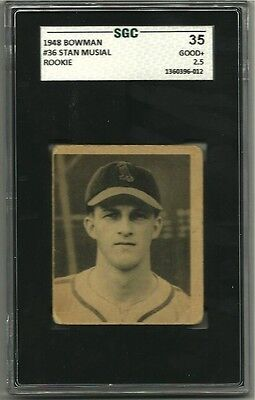 An original Honus Wagner card will set you back $1,265,000