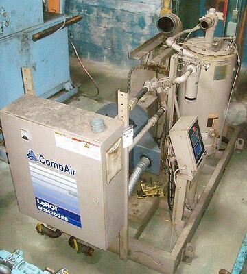 400 Hp Leroi Compair Air Compressor Planet Machinery Stock 30523