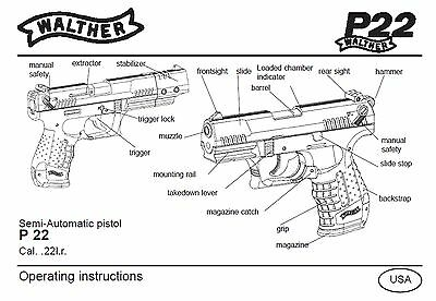 Walther P22 Parts Diagram Wiring Diagram