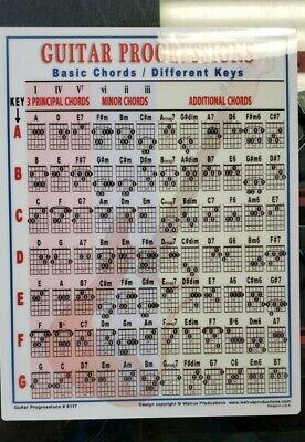 Beginner Guitar Chord Progressions Chart Songwriter Guide Teaching 8.5 x 11 8117