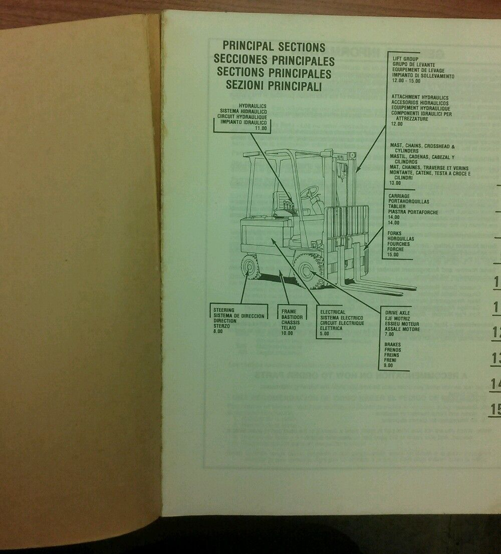Caterpillar Parts Manual Forklift F40, F50, F60 (hmbn2573) $86 00  Caterpillar C15 Engine Diagram Caterpillar Tc60c Fork Lift Wiring Diagrams