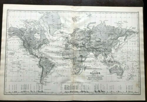 """1895 Antique MITCHELL """"Map of the Globe""""  Original Very Large w Mountain Graphic"""