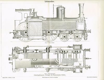 Tafel LOKOMOTIVE / DAMPFLOKOMOTIVE 1890 Original-Holzstich