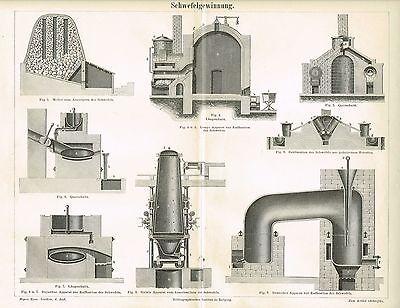 Tafel SCHWEFELGEWINNUNG / SCHWEFEL 1889 Original-Holzstich