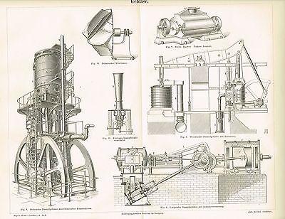 Tafel GEBLÄSE / DAMPFGEBLÄSE / VENTILATOR 1889 Original-Holzstich