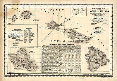 1927 Antique Map POSTER Honolulu Sandwich Islands Now Called Hawaiian 7983000