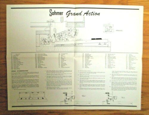 Sohmer Grand Action Chart
