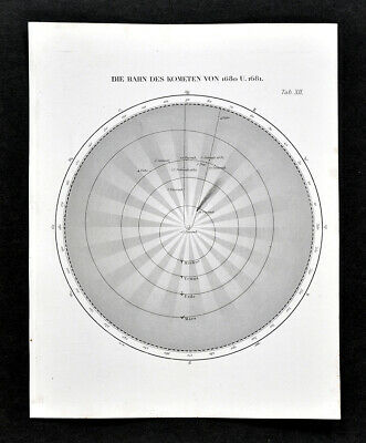 1872 Muller Astronomy Map - Path of the Great Comet of 1680 Solar System Orbits