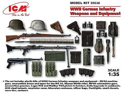Wwii German Infantry Weapons - WWII German Infantry Weapons and Equipment 1/35 ICM 35638