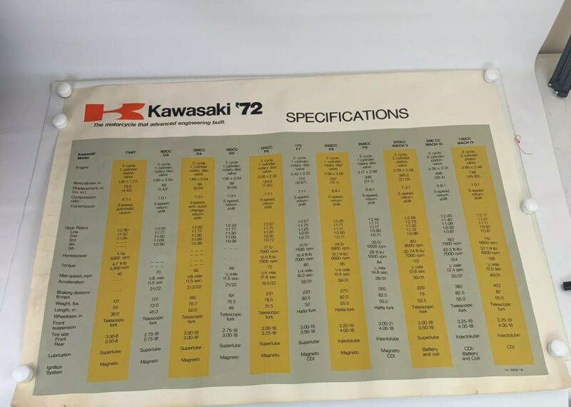 Vtg 1972 Kawasaki Dealer Showroom Poster Specifications VG 38x28