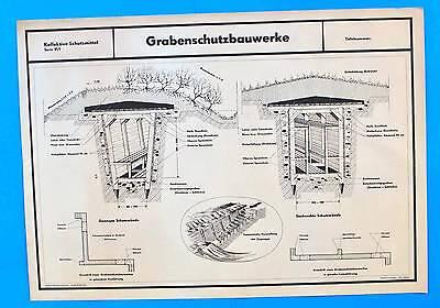 DDR Plakat Poster 1042 | Grabenschutzbauwerke 1959 | 85 x 60 cm Original