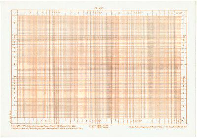Doppeltlogarithmisches Zeichenpapier Nr 490 © 1947 Schäfers Feinpapier Plauen 1x