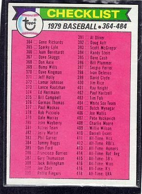1979  CHECKLIST - (CLEAN) - Topps Baseball Card # 483 - Number 364 Thru 484