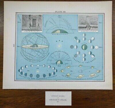 ASTRONOMICAL 1901 Vintage Print 14