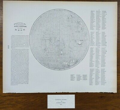 Vintage 1900 VISIBLE HEMISPHERES OF THE MOON 14
