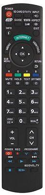 Panasonic TX-32ASX609