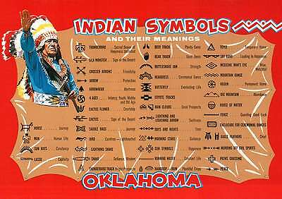 Indian Symbols and Their Meanings, Native American, Oklahoma, Glyphs -- Postcard