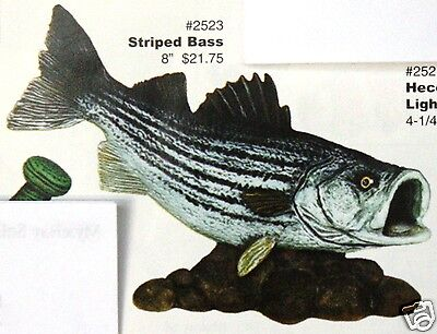 Ceramic Bisque Fish Striped Bass Nowell Mold 2523 U-Paint Ready To Paint