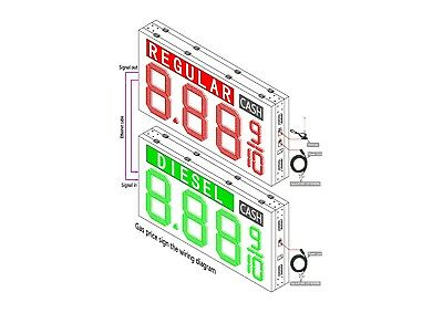 Led Gas Price Sign 72 X 72 Double Sided Cabinet With 24 Inch Digits