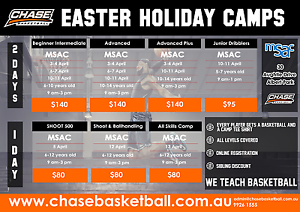 BASKETBALL CAMPS - EASTER HOLIDAYS - CHASE BASKETBALL Melbourne Region Preview