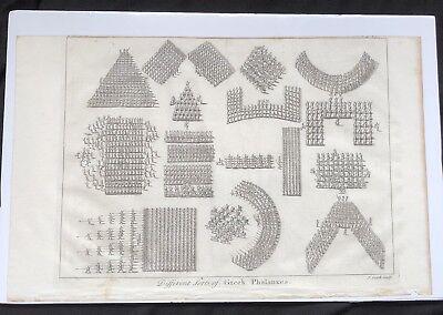 1730 DISPLAYABLE Copper Plate  ENGRAVING Roman Empire GREEK PHALANXES FORMATION