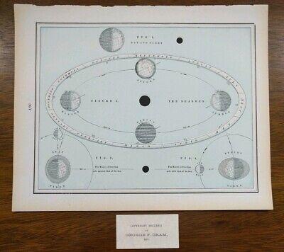 Vintage 1901 SEASONS TIDES Map Print 14