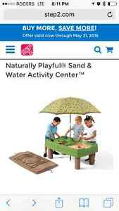 Iso sand and water table