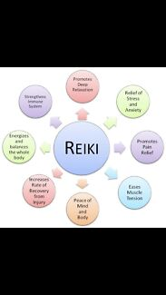 Reiki Practitioner (energy healing Elanora Gold Coast South Preview