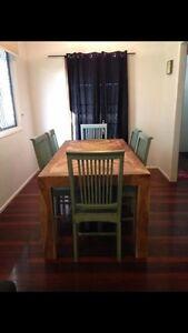 Wanting Rockhampton Frenchville Rental Early January Turvey Park Wagga Wagga City Preview
