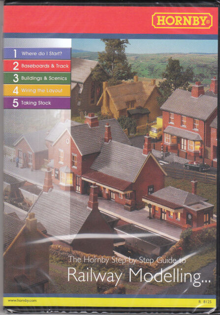 The Hornby Step-by-Step Guide to Railway Modelling CD-Rom