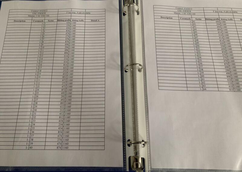 Durakey Codebook Locksmith SFIC Best Style Master Key System Charts
