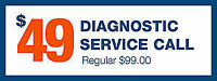 Furnace SALE - Furnace Repair only $49 - Rent to own $35/month