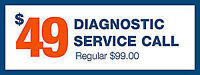 Furnace Repair - Furnace Service $49 - Rent to own $35
