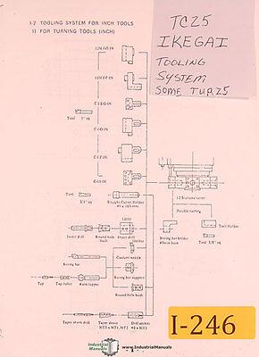 Ikegai Tc25 Nc Lathes Tooling Manual