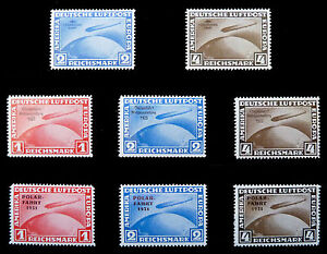 GERMANY 1930/33 Excellent Private Graf Zeppelin Reprints 8 Values CD 631
