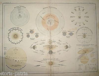 ASTRONOMIA_MAPPA CELESTE_SISTEMA PLANETARIO_ECLISSI_LUNA_SOLE_PIANETI_COPERNICO