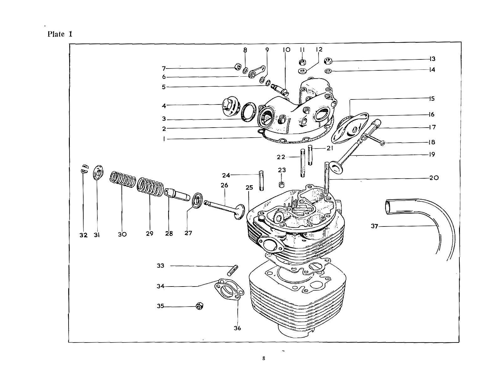 1968 bsa thunderbolt parts manuals